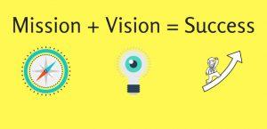 DDS- vision